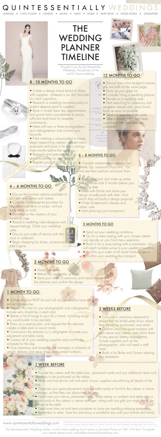 Wedding-Planning Timeline